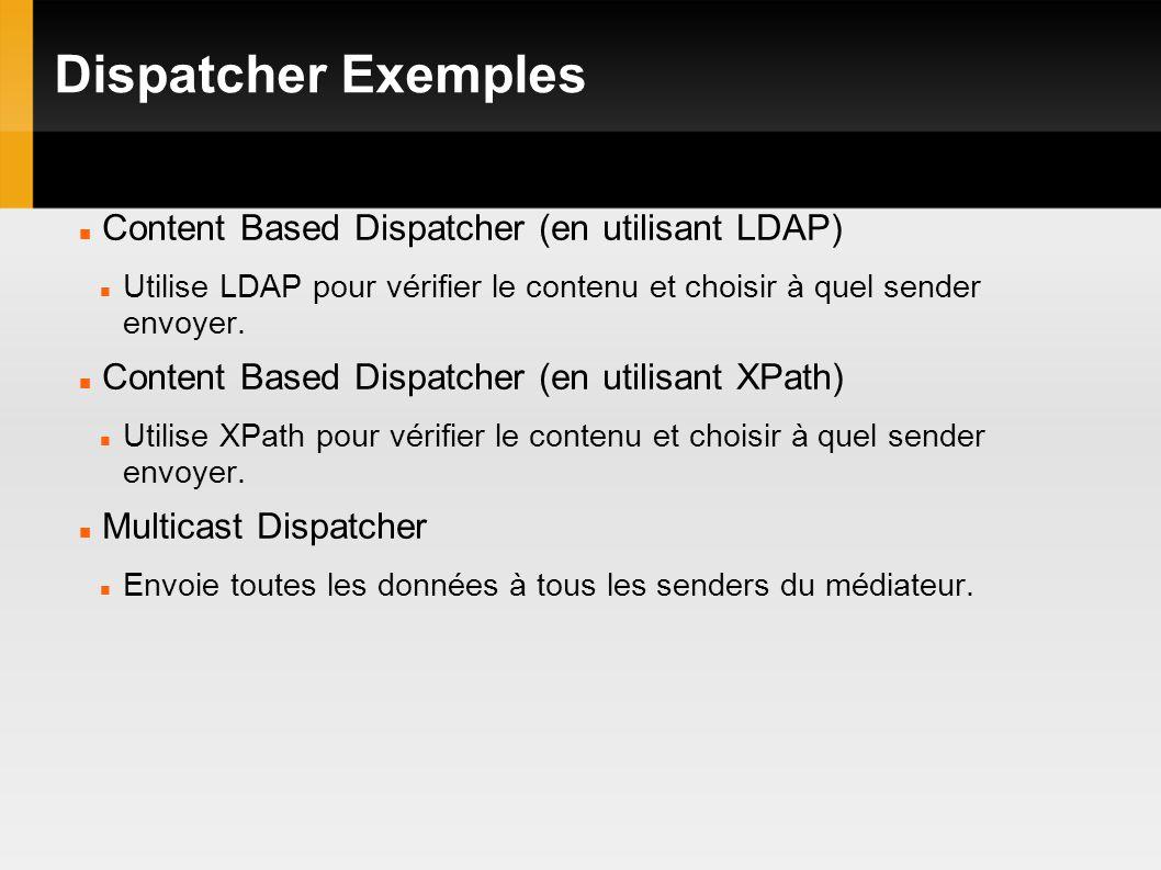 Dispatcher Exemples Content Based Dispatcher (en utilisant LDAP) Utilise LDAP pour vérifier le contenu et choisir à quel sender envoyer.