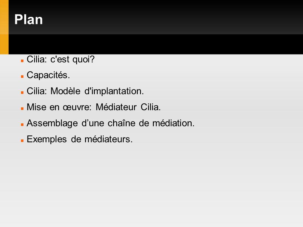 Plan Cilia: c est quoi. Capacités. Cilia: Modèle d implantation.