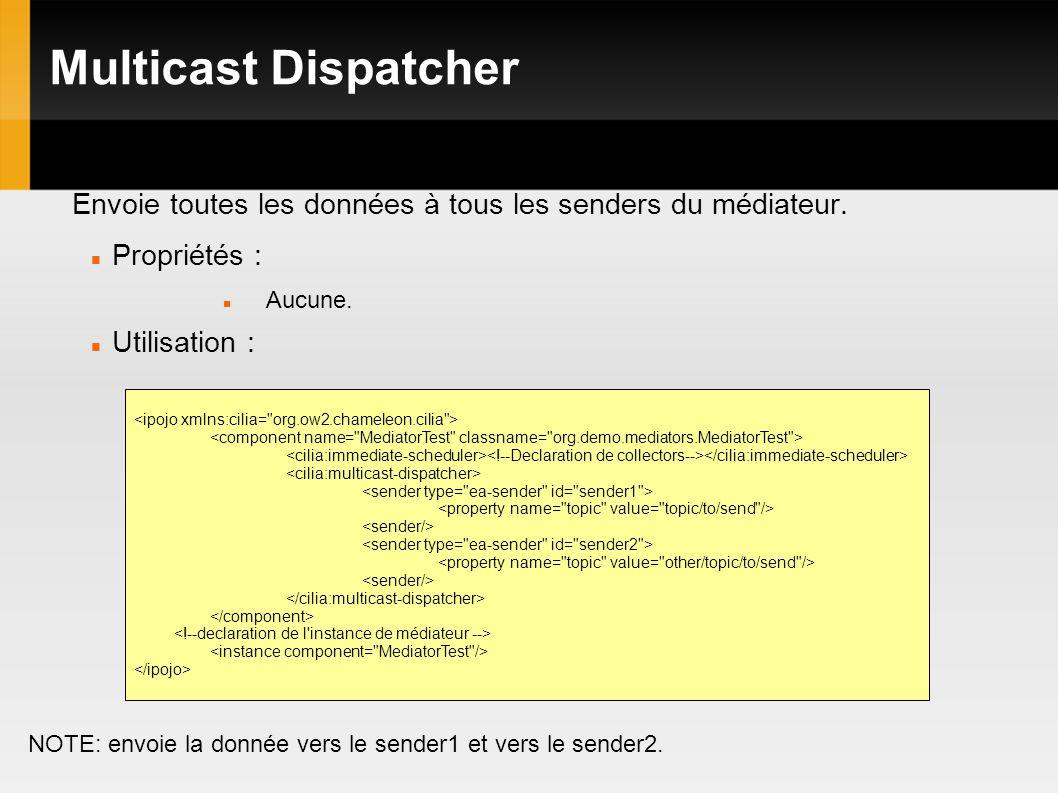 Multicast Dispatcher Envoie toutes les données à tous les senders du médiateur.