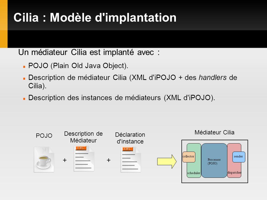 Cilia : Modèle d implantation Un médiateur Cilia est implanté avec : POJO (Plain Old Java Object).
