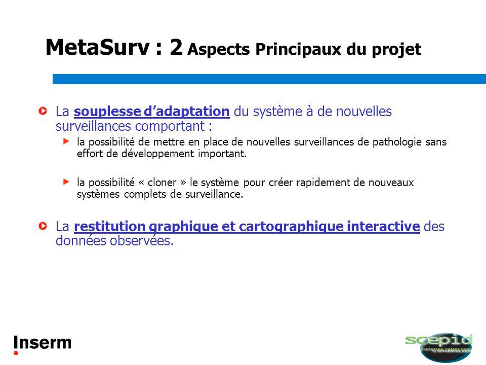 MetaSurv : 2 Aspects Principaux du projet La souplesse dadaptation du système à de nouvelles surveillances comportant : la possibilité de mettre en pl