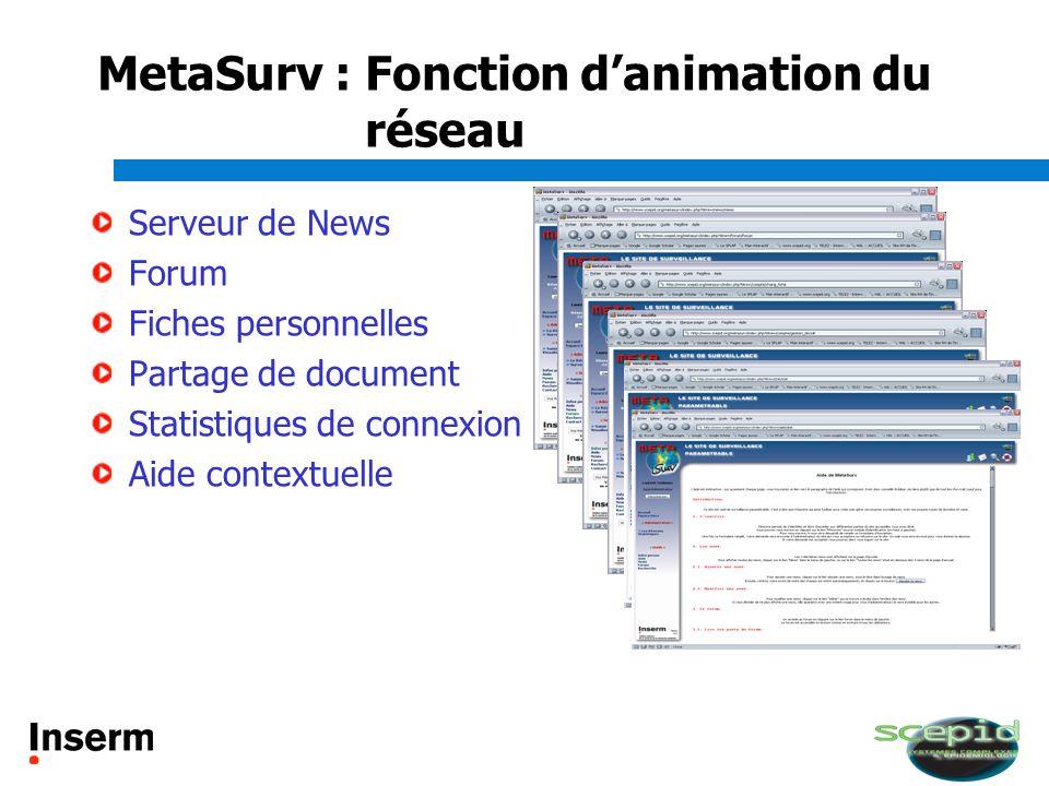 MetaSurv : Fonction danimation du réseau Serveur de News Forum Fiches personnelles Partage de document Statistiques de connexion Aide contextuelle