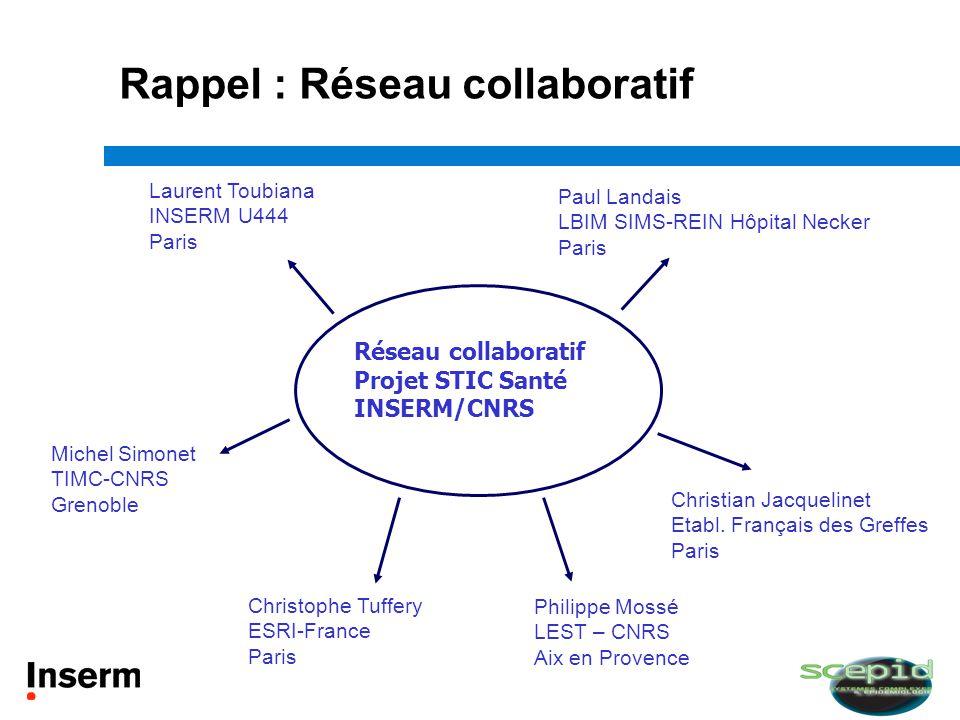 Réseau collaboratif Projet STIC Santé INSERM/CNRS Paul Landais LBIM SIMS-REIN Hôpital Necker Paris Michel Simonet TIMC-CNRS Grenoble Philippe Mossé LE