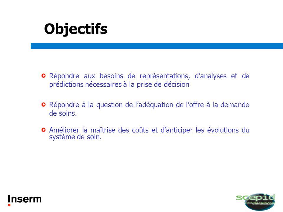 Objectifs Répondre aux besoins de représentations, danalyses et de prédictions nécessaires à la prise de décision Répondre à la question de ladéquatio