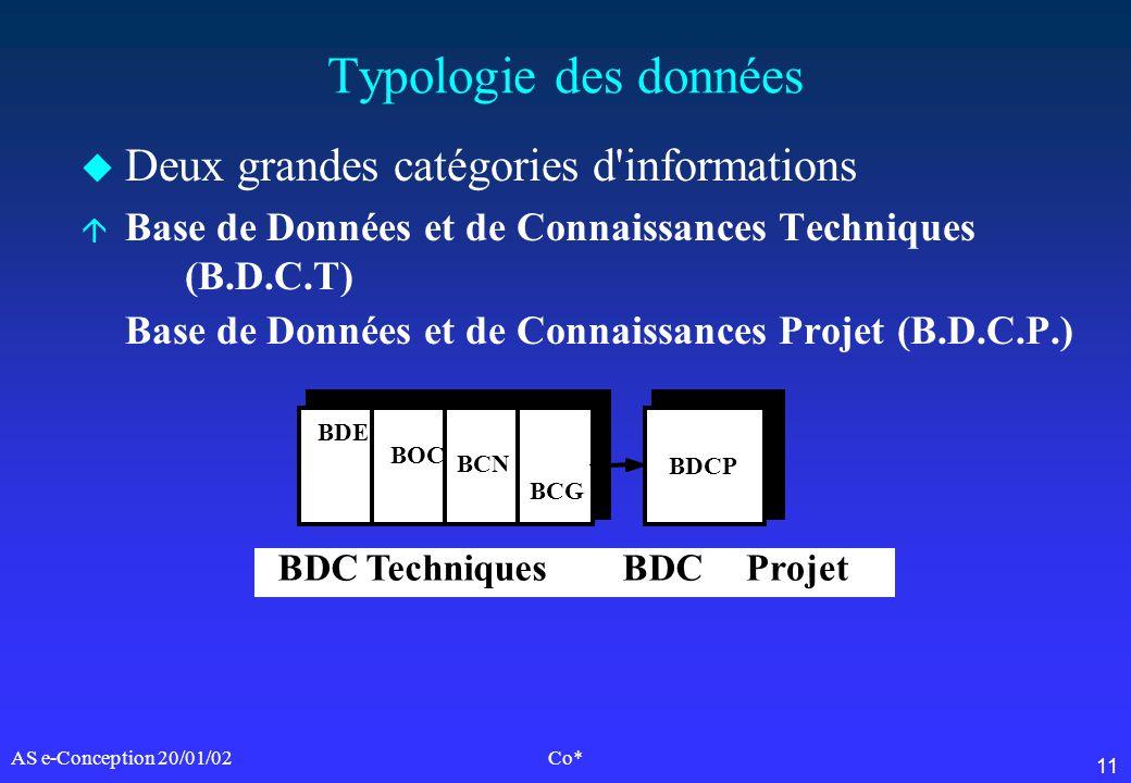 11 AS e-Conception 20/01/02Co* Typologie des données u Deux grandes catégories d'informations á Base de Données et de Connaissances Techniques (B.D.C.