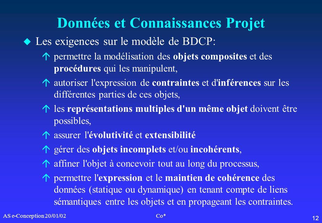 12 AS e-Conception 20/01/02Co* Données et Connaissances Projet u Les exigences sur le modèle de BDCP: ápermettre la modélisation des objets composites