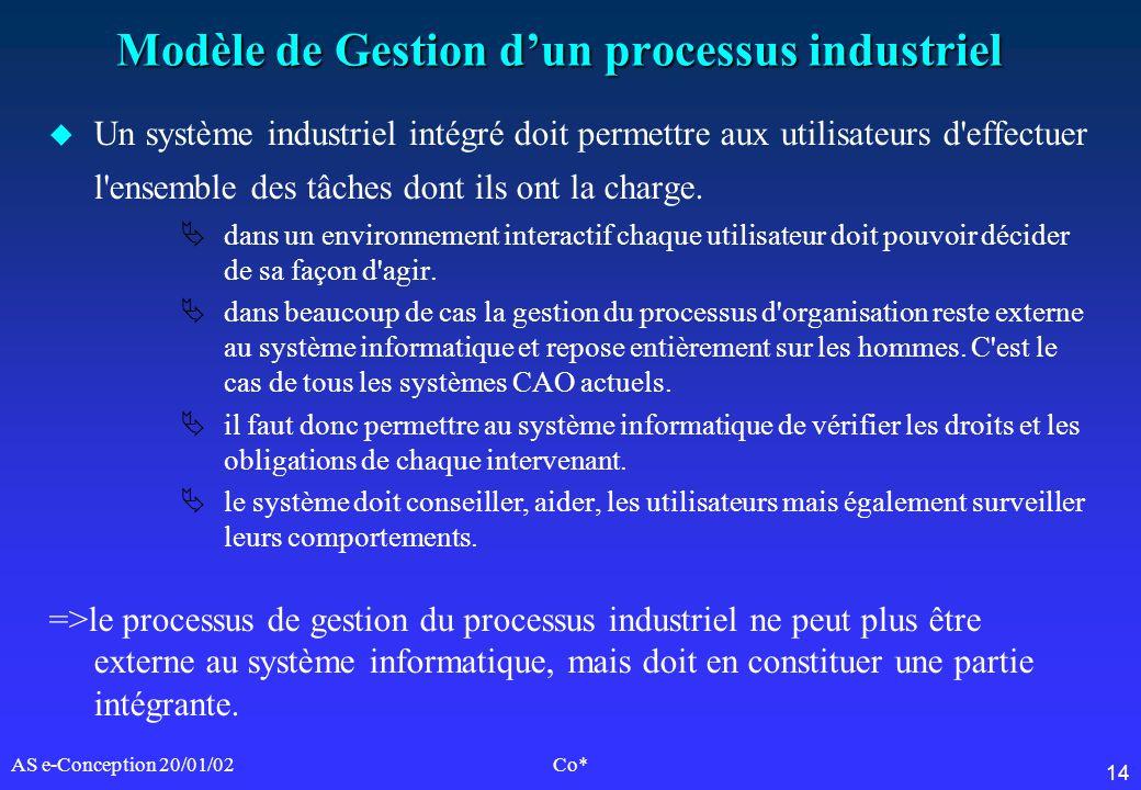 14 AS e-Conception 20/01/02Co* Modèle de Gestion dun processus industriel Modèle de Gestion dun processus industriel u Un système industriel intégré d