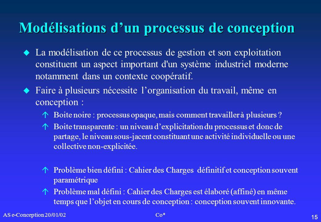 15 AS e-Conception 20/01/02Co* Modélisations dun processus de conception u La modélisation de ce processus de gestion et son exploitation constituent
