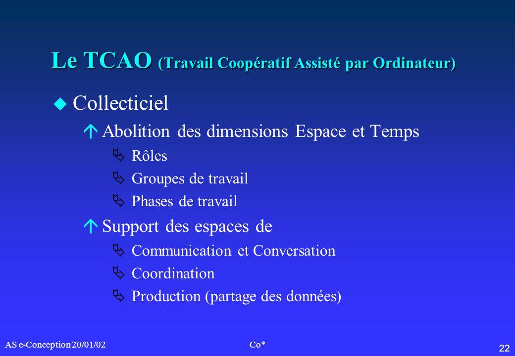22 AS e-Conception 20/01/02Co* Le TCAO (Travail Coopératif Assisté par Ordinateur) u Collecticiel áAbolition des dimensions Espace et Temps Rôles Grou