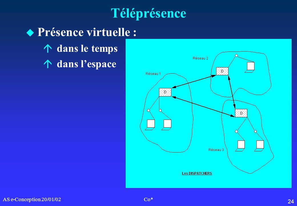 24 AS e-Conception 20/01/02Co* Téléprésence u Présence virtuelle : á dans le temps á dans lespace