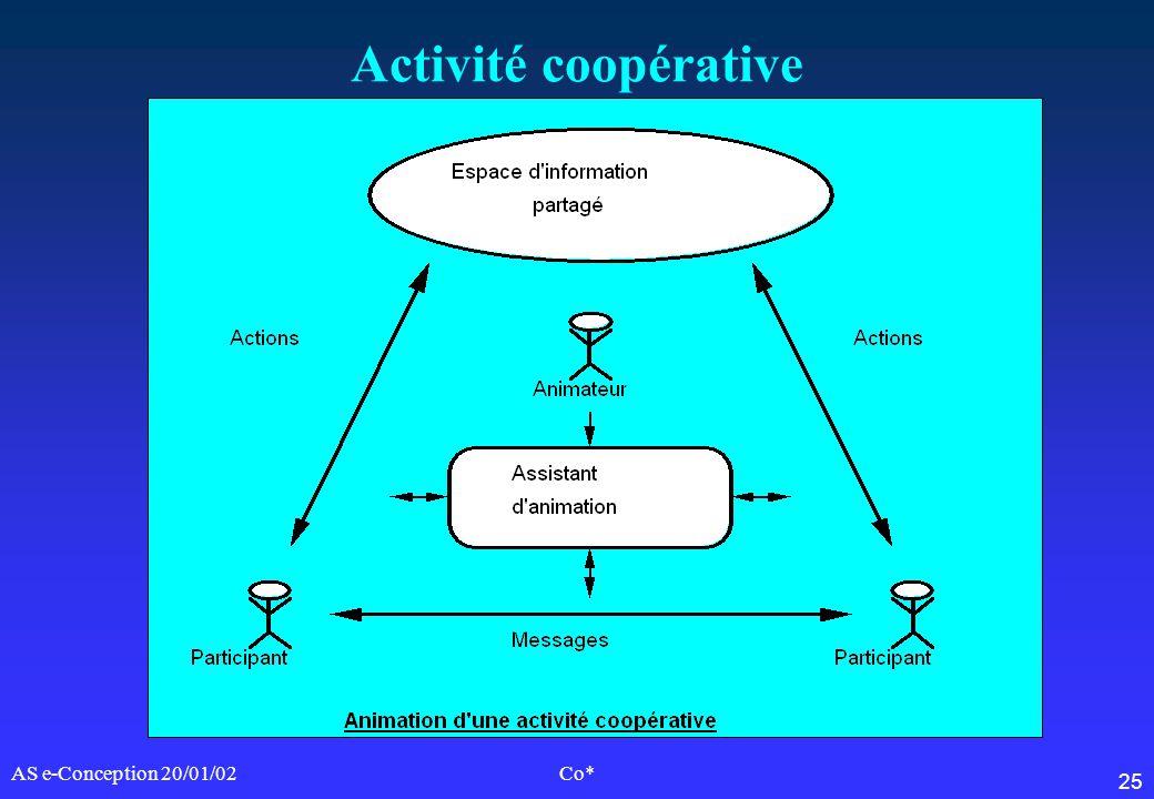 25 AS e-Conception 20/01/02Co* Activité coopérative