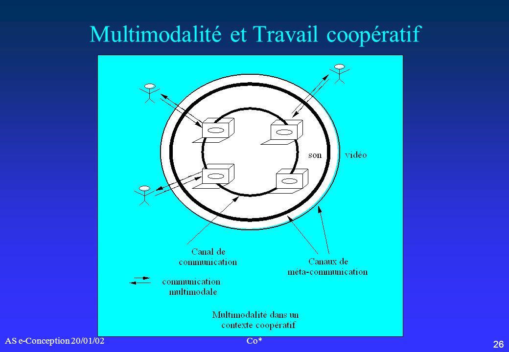26 AS e-Conception 20/01/02Co* Multimodalité et Travail coopératif