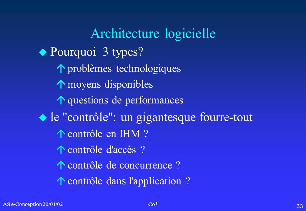 33 AS e-Conception 20/01/02Co* Architecture logicielle u Pourquoi 3 types? áproblèmes technologiques ámoyens disponibles áquestions de performances u