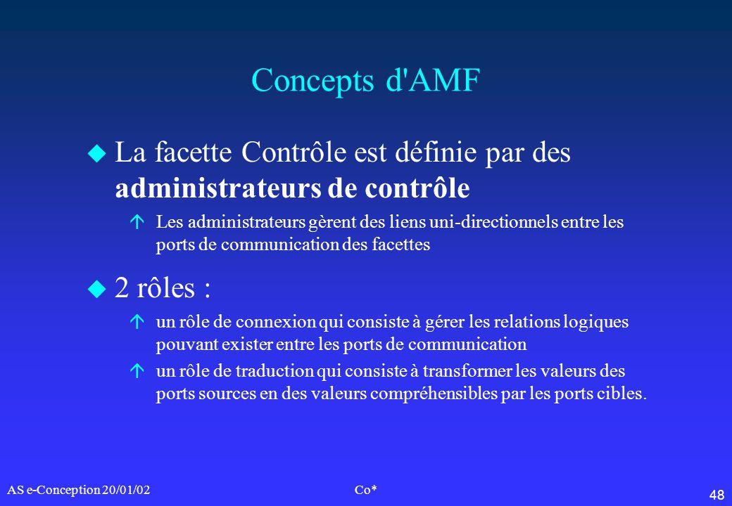 48 AS e-Conception 20/01/02Co* Concepts d'AMF u La facette Contrôle est définie par des administrateurs de contrôle áLes administrateurs gèrent des li