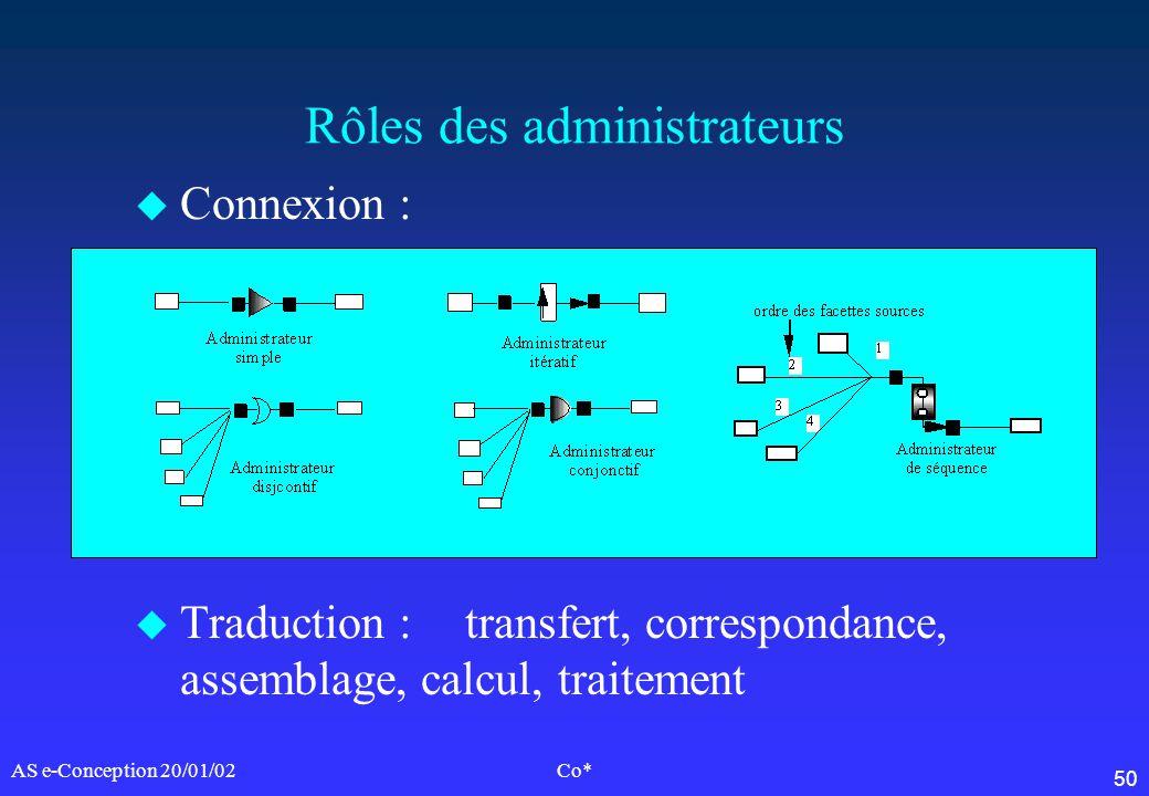 50 AS e-Conception 20/01/02Co* Rôles des administrateurs u Connexion : u Traduction : transfert, correspondance, assemblage, calcul, traitement