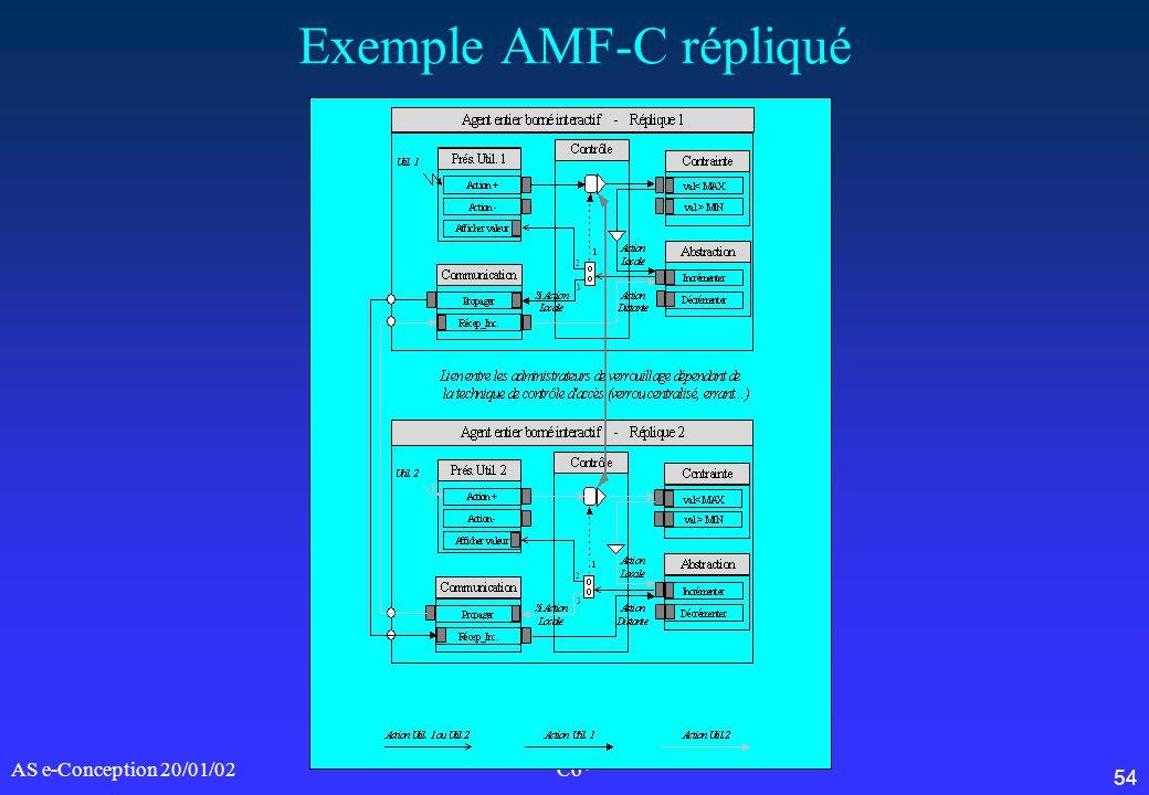 54 AS e-Conception 20/01/02Co* Exemple AMF-C répliqué