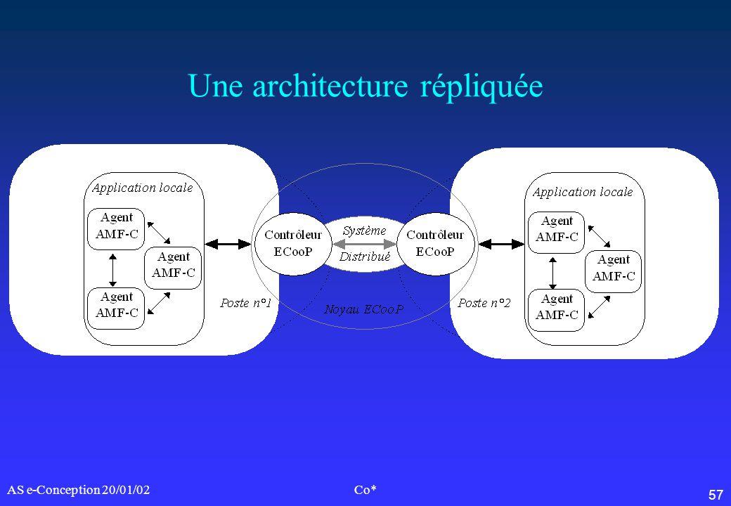 57 AS e-Conception 20/01/02Co* Une architecture répliquée
