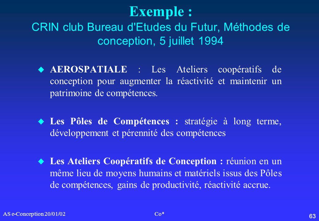 63 AS e-Conception 20/01/02Co* Exemple : CRIN club Bureau d'Etudes du Futur, Méthodes de conception, 5 juillet 1994 u AEROSPATIALE : Les Ateliers coop
