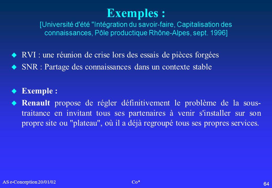64 AS e-Conception 20/01/02Co* Exemples : [Université d'été