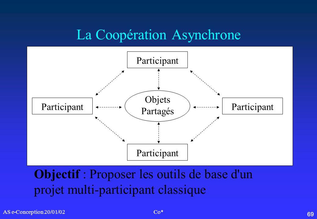 69 AS e-Conception 20/01/02Co* La Coopération Asynchrone Participant Objets Partagés Objectif : Proposer les outils de base d'un projet multi-particip