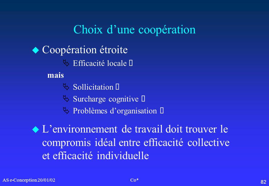 82 AS e-Conception 20/01/02Co* Choix dune coopération u Coopération étroite Efficacité locale mais Sollicitation Surcharge cognitive Problèmes dorgani