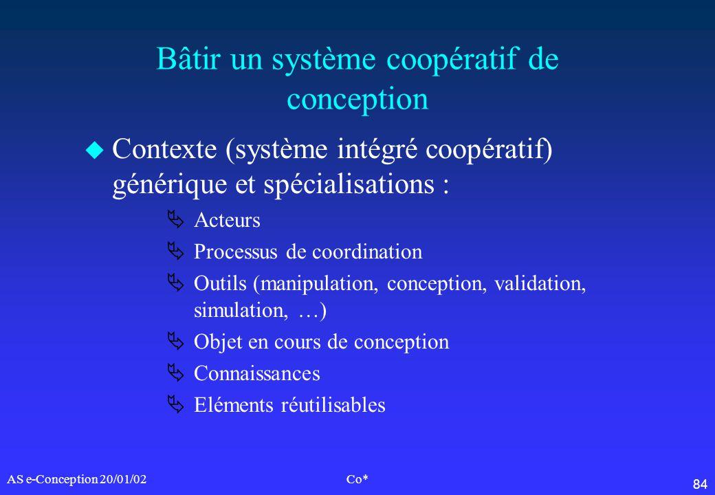 84 AS e-Conception 20/01/02Co* Bâtir un système coopératif de conception u Contexte (système intégré coopératif) générique et spécialisations : Acteur