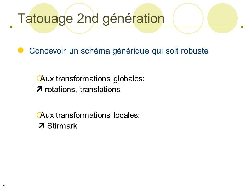 25 Image test Image test Transformation Corrélation Décodage Generation Seq. aléatoire Generation Seq. aléatoire Clef Image test Image test Image test