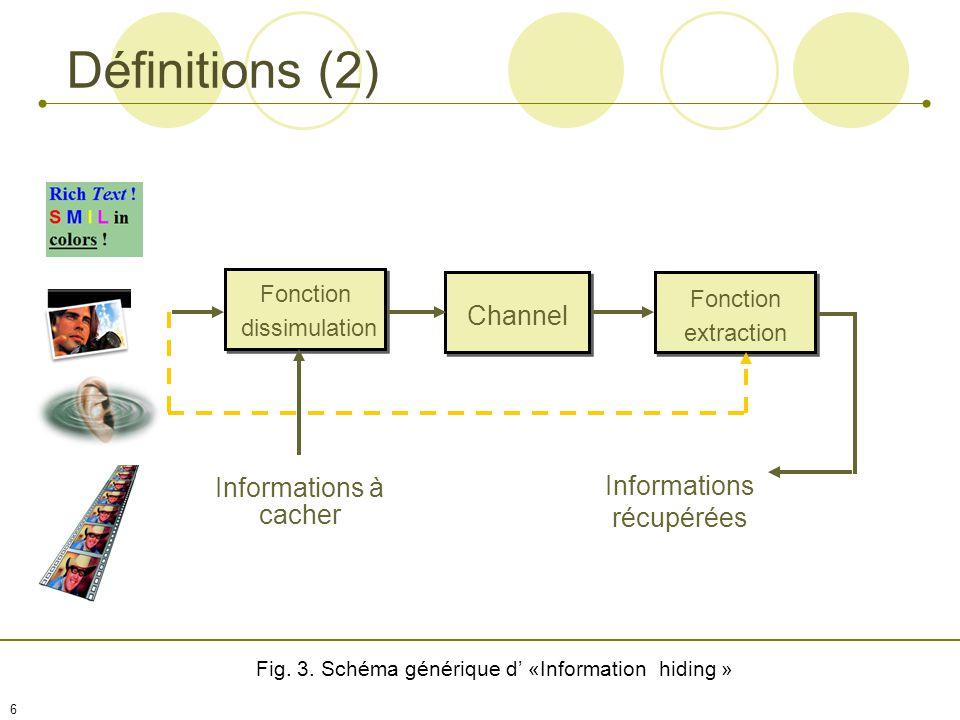 6 Définitions (2) Informations à cacher Fonction extraction Fonction extraction Fonction dissimulation Fonction dissimulation Channel Informations récupérées Fig.