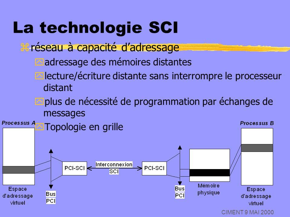 CIMENT 9 MAI 2000 La technologie SCI zréseau à capacité dadressage yadressage des mémoires distantes ylecture/écriture distante sans interrompre le pr
