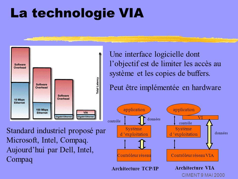CIMENT 9 MAI 2000 La technologie VIA Une interface logicielle dont lobjectif est de limiter les accès au système et les copies de buffers. Peut être i