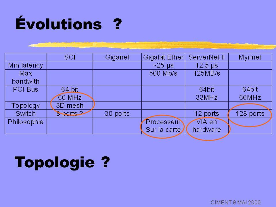 CIMENT 9 MAI 2000 Évolutions ? Topologie ?