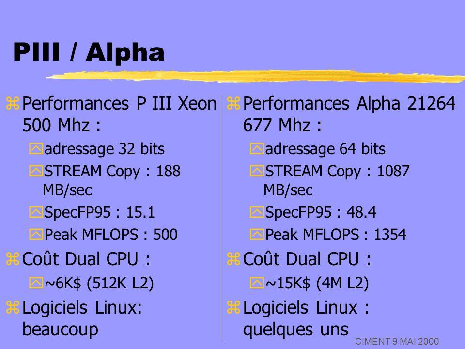 CIMENT 9 MAI 2000 Architecture d un PC Intel : Pentium III Xeon 500 Mhz cache L1...