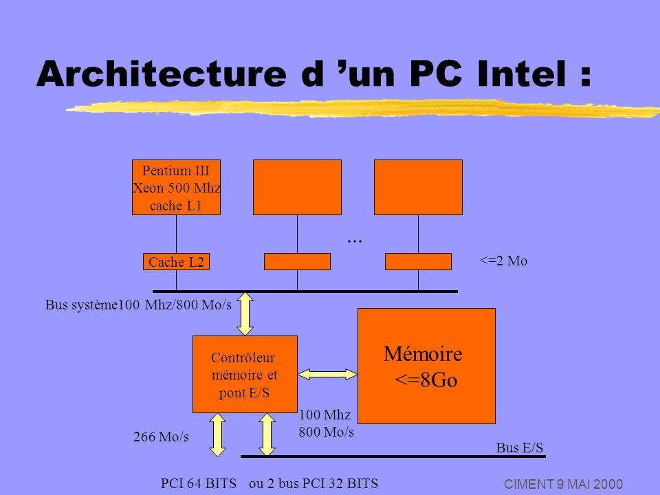 CIMENT 9 MAI 2000 Architecture d un PC Intel : Pentium III Xeon 500 Mhz cache L1... Cache L2... Contrôleur mémoire et pont E/S Mémoire <=8Go PCI 64 BI