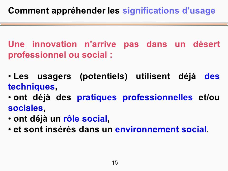 15 Comment appréhender les significations d'usage Une innovation n'arrive pas dans un désert professionnel ou social : Les usagers (potentiels) utilis