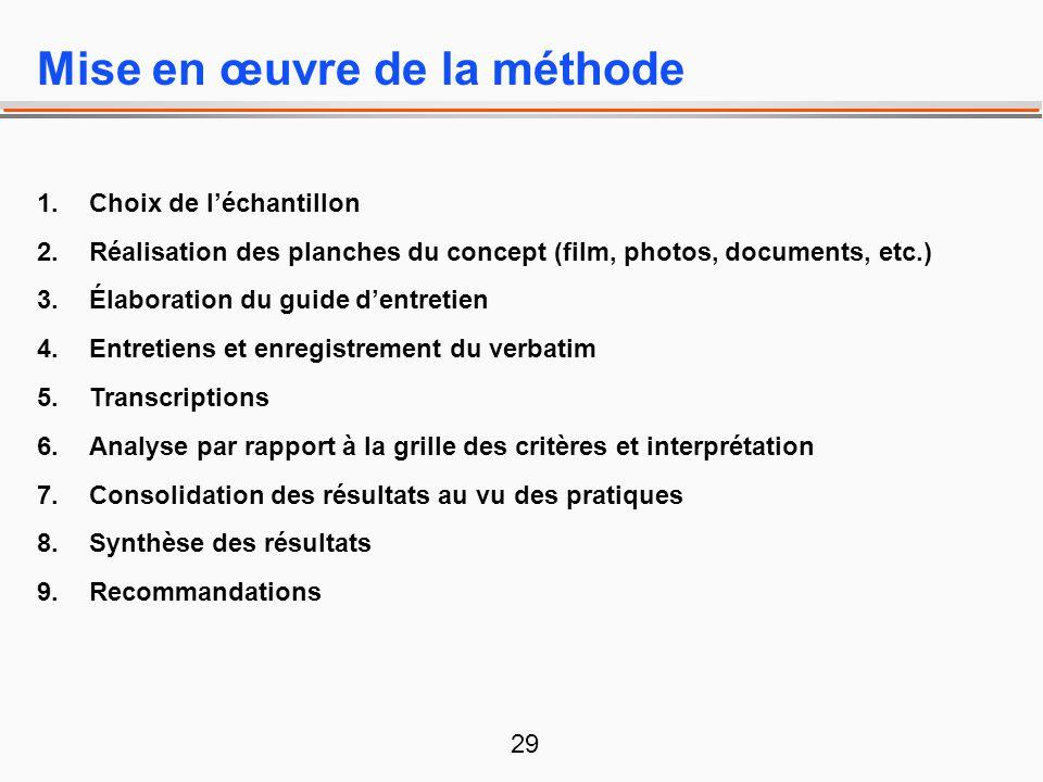 29 Mise en œuvre de la méthode 1.Choix de léchantillon 2.Réalisation des planches du concept (film, photos, documents, etc.) 3.Élaboration du guide de