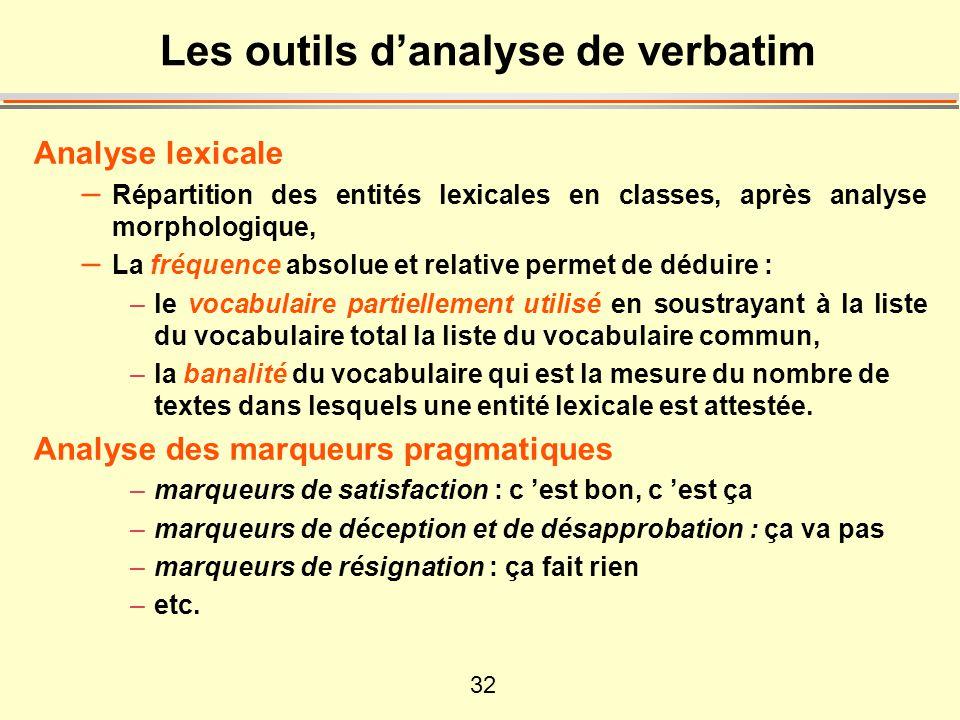 32 Les outils danalyse de verbatim Analyse lexicale – Répartition des entités lexicales en classes, après analyse morphologique, – La fréquence absolu