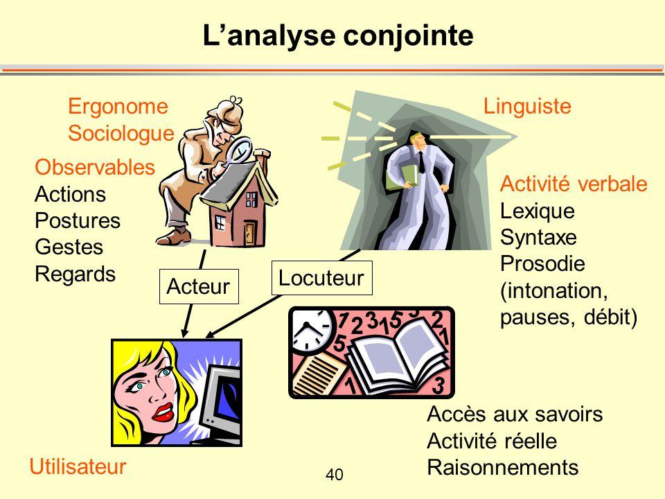 40 Lanalyse conjointe Linguiste Ergonome Sociologue Activité verbale Lexique Syntaxe Prosodie (intonation, pauses, débit) Accès aux savoirs Activité r