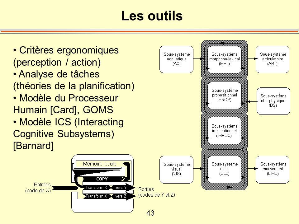 43 Les outils Critères ergonomiques (perception / action) Analyse de tâches (théories de la planification) Modèle du Processeur Humain [Card], GOMS Mo