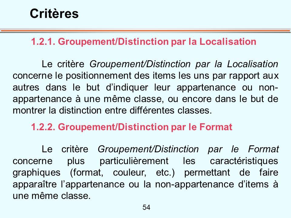 54 1.2.1. Groupement/Distinction par la Localisation Le critère Groupement/Distinction par la Localisation concerne le positionnement des items les un