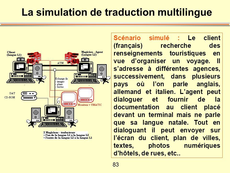 83 La simulation de traduction multilingue Scénario simulé : Le client (français) recherche des renseignements touristiques en vue dorganiser un voyag