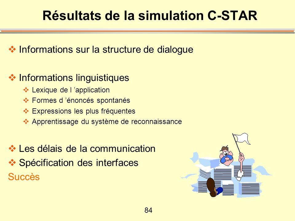 84 Résultats de la simulation C-STAR Informations sur la structure de dialogue Informations linguistiques Lexique de l application Formes d énoncés sp