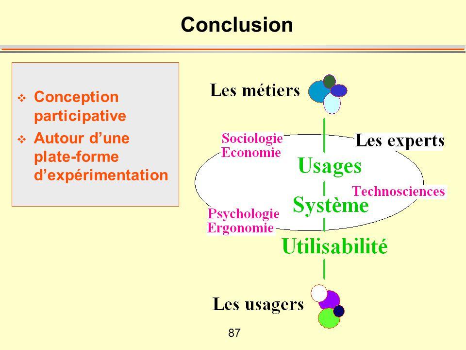 87 Conclusion Conception participative Autour dune plate-forme dexpérimentation