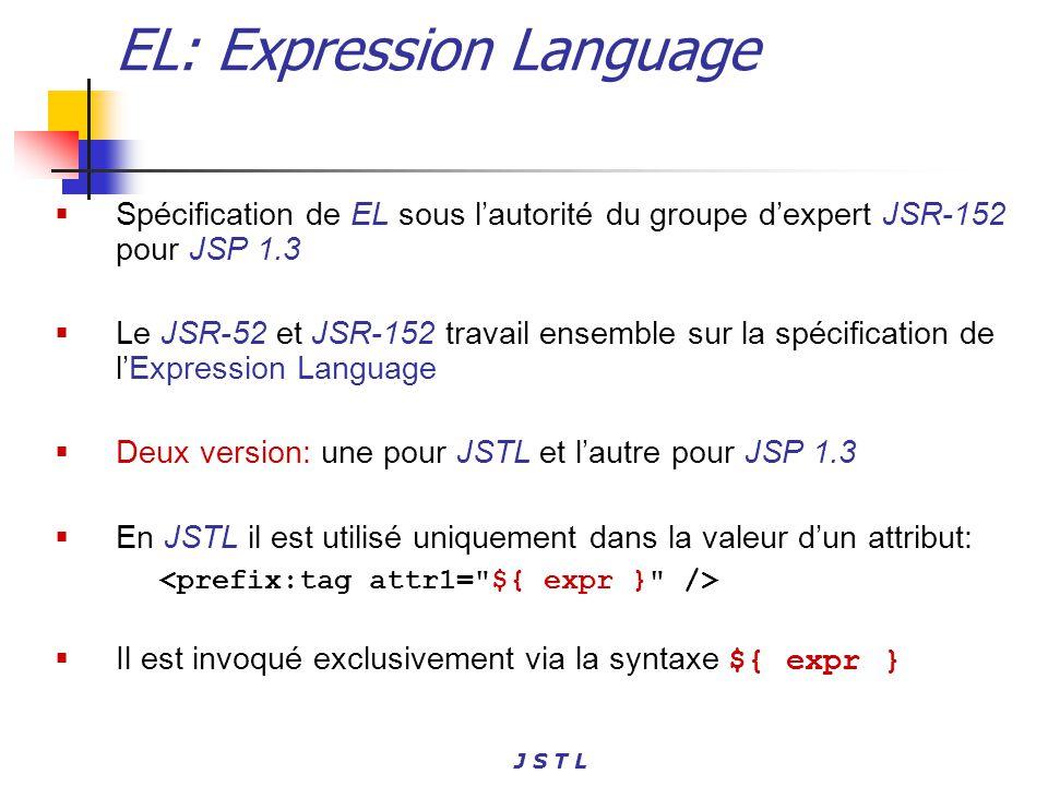 J S T L Spécification de EL sous lautorité du groupe dexpert JSR-152 pour JSP 1.3 Le JSR-52 et JSR-152 travail ensemble sur la spécification de lExpre
