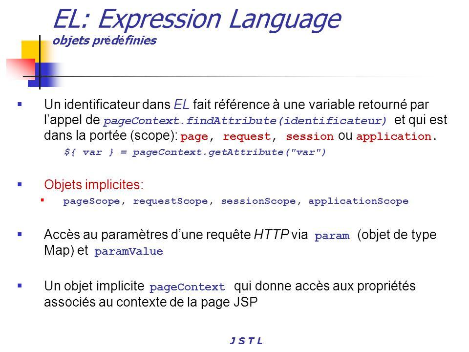 J S T L Un identificateur dans EL fait référence à une variable retourné par lappel de pageContext.findAttribute(identificateur) et qui est dans la po