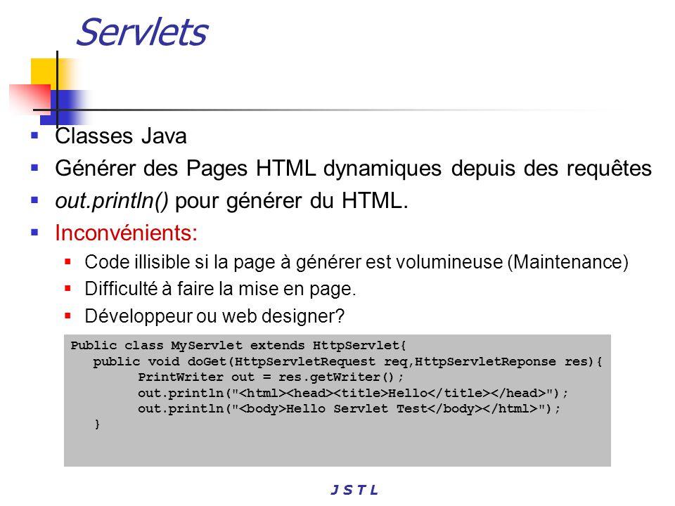 J S T L Servlets Classes Java Générer des Pages HTML dynamiques depuis des requêtes out.println() pour générer du HTML. Inconvénients: Code illisible