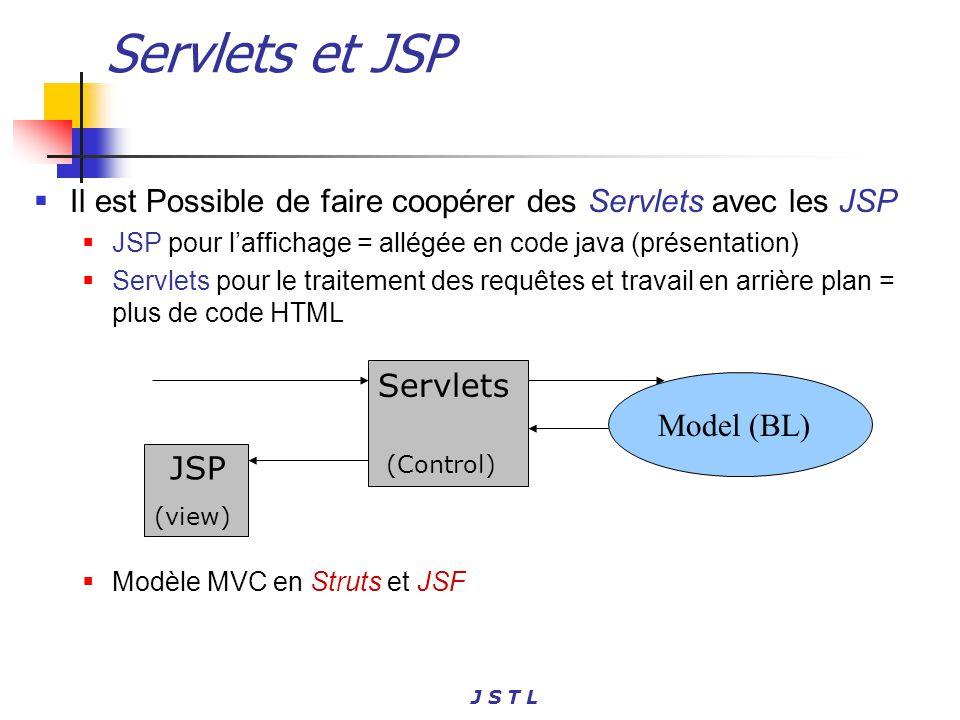 J S T L Il est Possible de faire coopérer des Servlets avec les JSP JSP pour laffichage = allégée en code java (présentation) Servlets pour le traitem