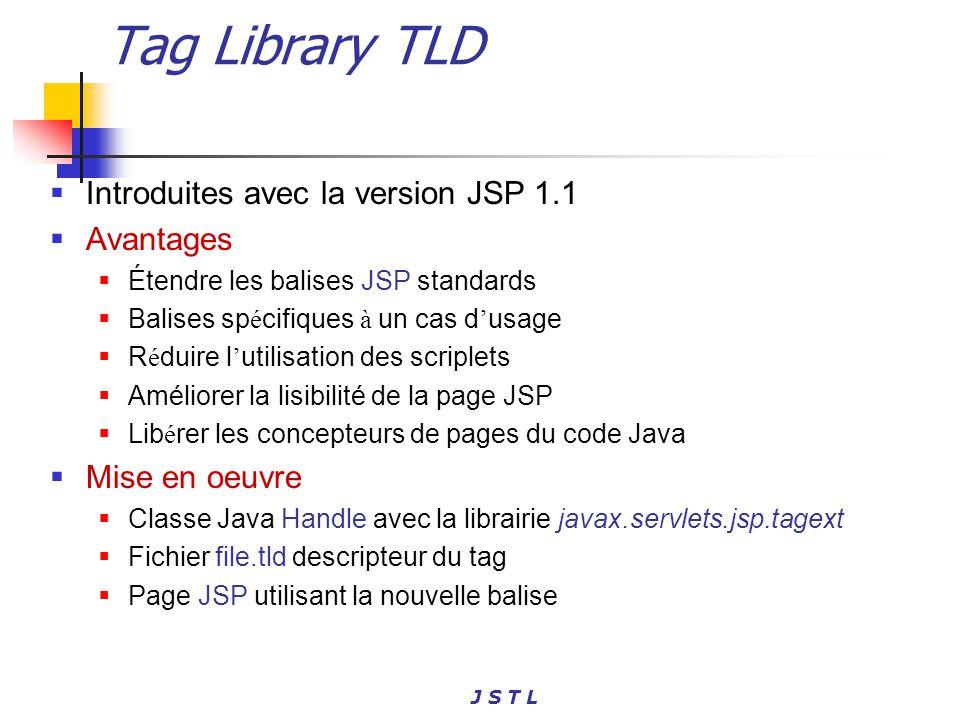 J S T L Tag Library TLD Introduites avec la version JSP 1.1 Avantages Étendre les balises JSP standards Balises sp é cifiques à un cas d usage R é dui