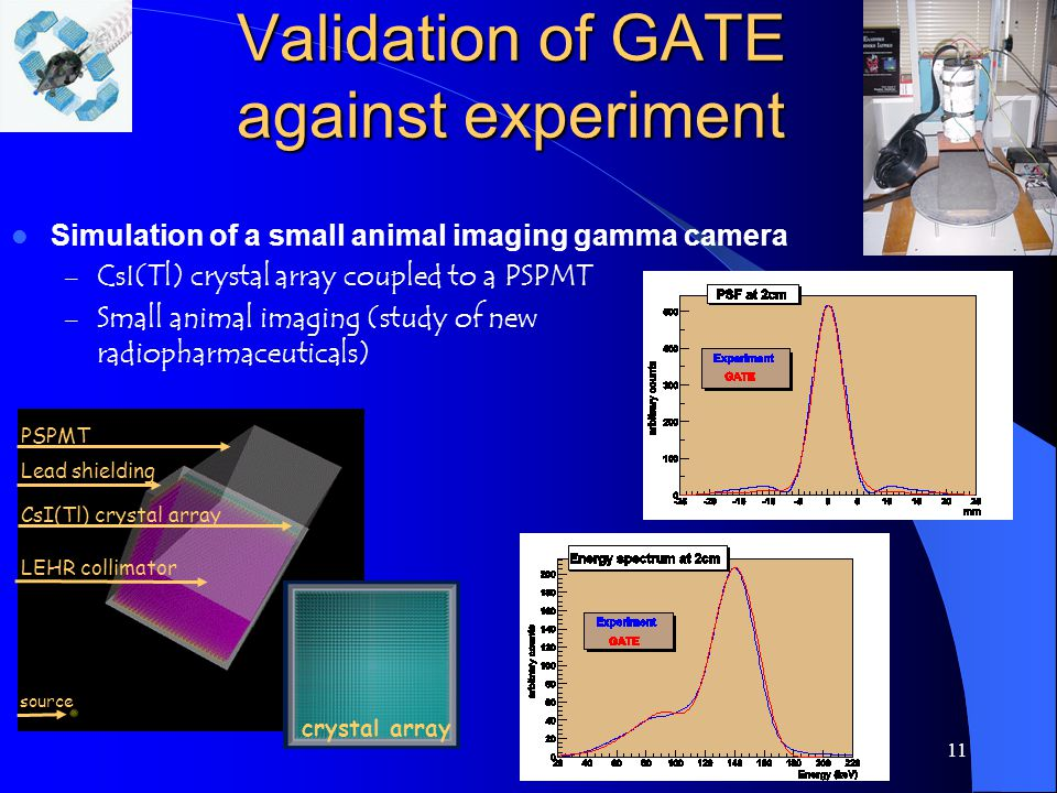 11 Validation of GATE against experiment Simulation of a small animal imaging gamma camera – CsI(Tl) crystal array coupled to a PSPMT – Small animal imaging (study of new radiopharmaceuticals) Lead shielding PSPMT LEHR collimator source CsI(Tl) crystal array crystal array
