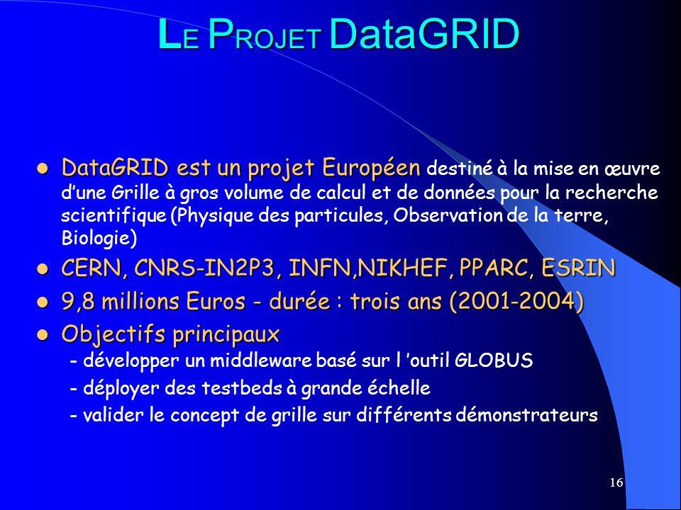 16 L E P ROJET DataGRID DataGRIDest un projet Européen DataGRID est un projet Européen destiné à la mise en œuvre dune Grille à gros volume de calcul et de données pour la recherche scientifique (Physique des particules, Observation de la terre, Biologie) CERN, CNRS-IN2P3, INFN,NIKHEF, PPARC, ESRIN CERN, CNRS-IN2P3, INFN,NIKHEF, PPARC, ESRIN 9,8 millions Euros - durée : trois ans (2001-2004) 9,8 millions Euros - durée : trois ans (2001-2004) Objectifs principaux Objectifs principaux - développer un middleware basé sur l outil GLOBUS - déployer des testbeds à grande échelle - valider le concept de grille sur différents démonstrateurs