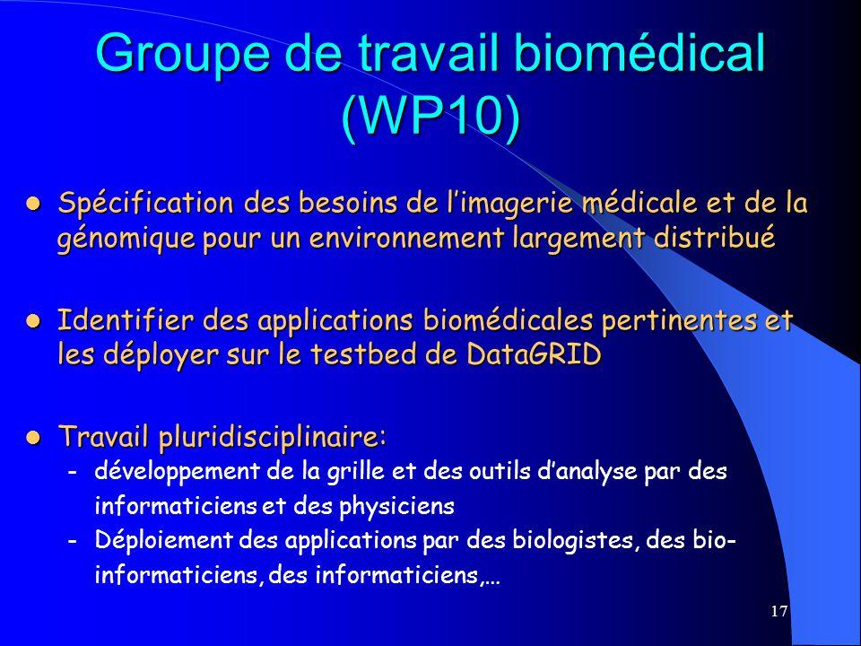 17 Groupe de travail biomédical (WP10) Spécification des besoins de limagerie médicale et de la génomique pour un environnement largement distribué Spécification des besoins de limagerie médicale et de la génomique pour un environnement largement distribué Identifier des applications biomédicales pertinentes et les déployer sur le testbed de DataGRID Identifier des applications biomédicales pertinentes et les déployer sur le testbed de DataGRID Travail pluridisciplinaire: Travail pluridisciplinaire: -développement de la grille et des outils danalyse par des informaticiens et des physiciens -Déploiement des applications par des biologistes, des bio- informaticiens, des informaticiens,…